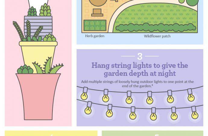 15 astuces pour que les petits espaces extérieurs paraissent plus grands